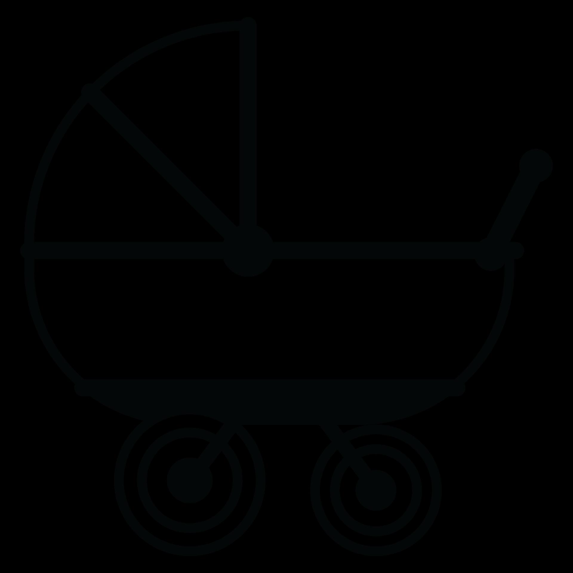 Stroller, Prams & Buggy